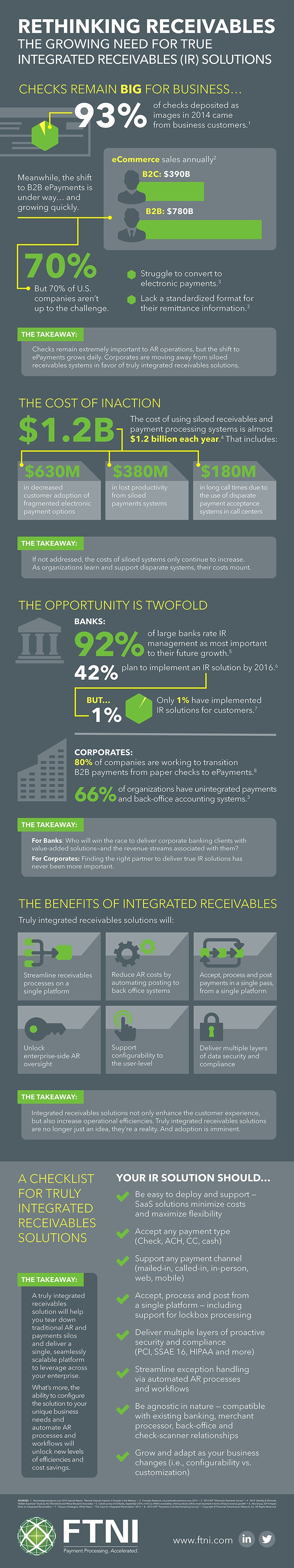 Integrated_Receivables_Infographic_SMALL.jpg